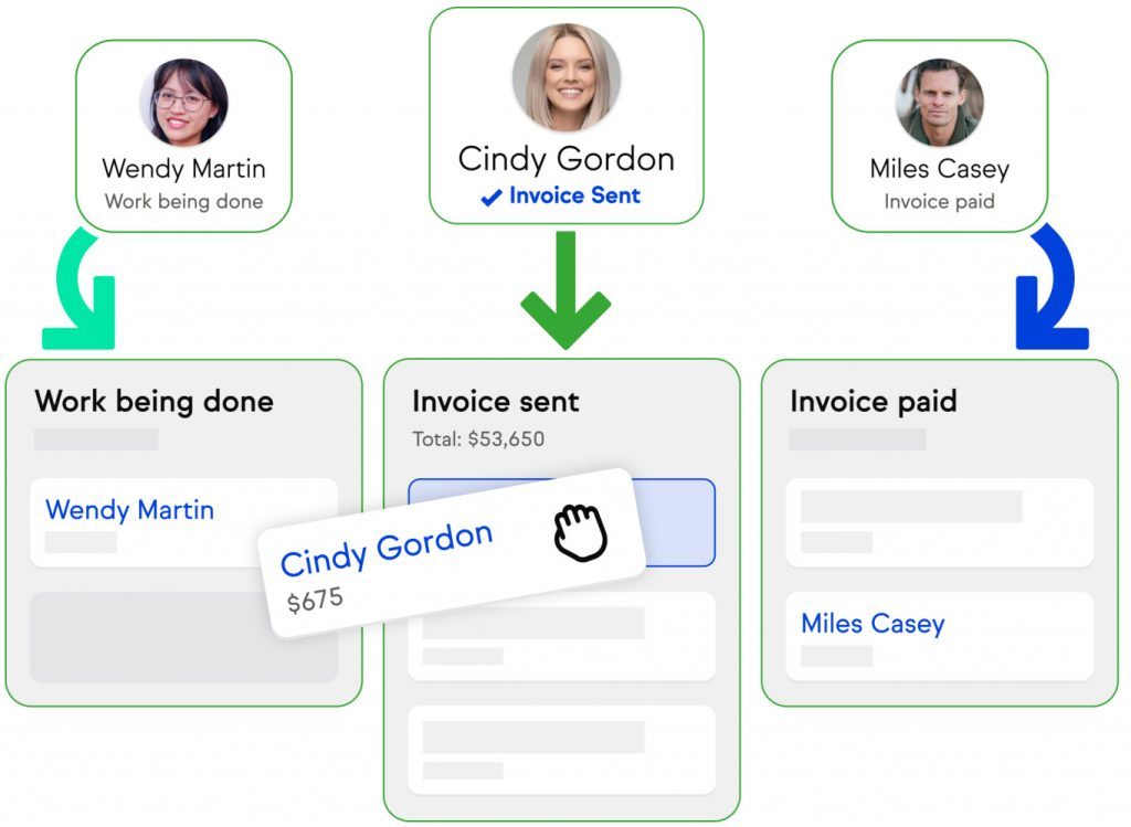 Automating and Organizing Your Sales Pipeline